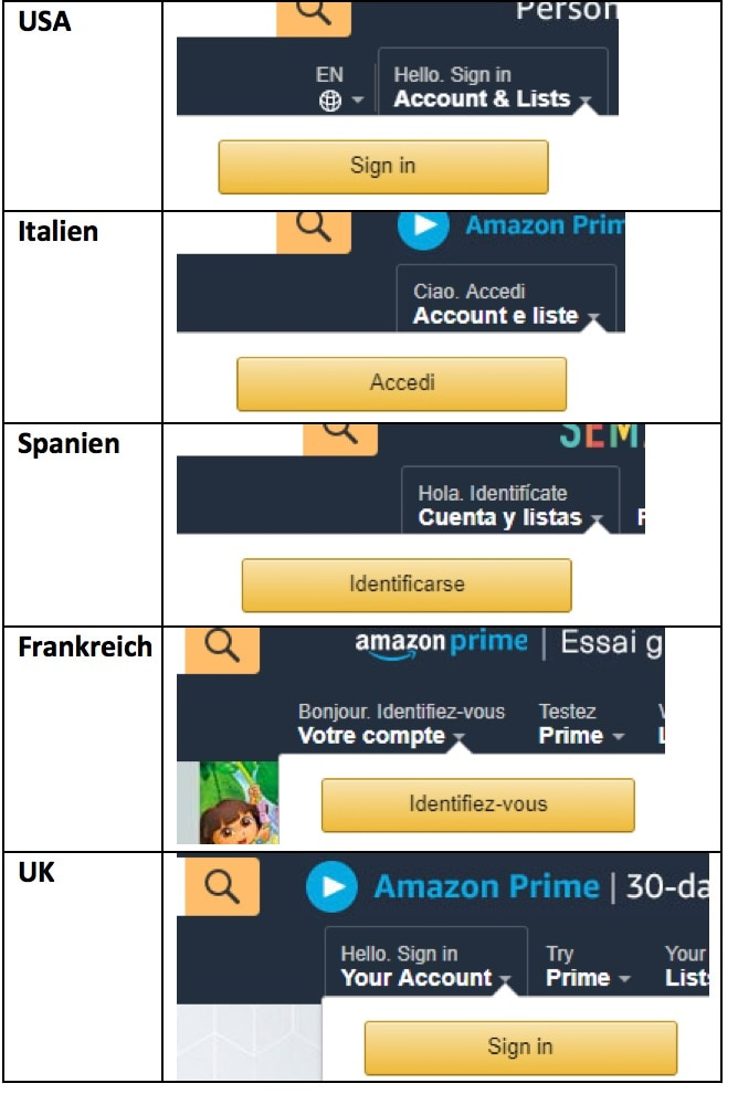 AMAZON USA MIT DEUTSCHEM ACCOUNT