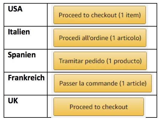 Amazon im ausland über deutsche acount bestellen