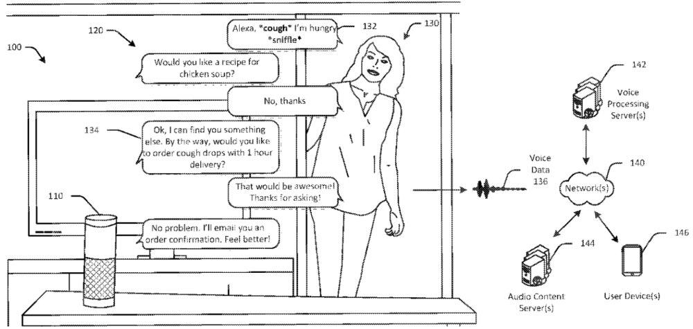 Amazon Patent Alexa Krankheit, Husten
