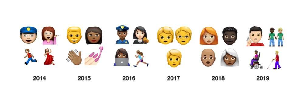 Diese 230 Neuen Emojis Kommen 2019 Techbook