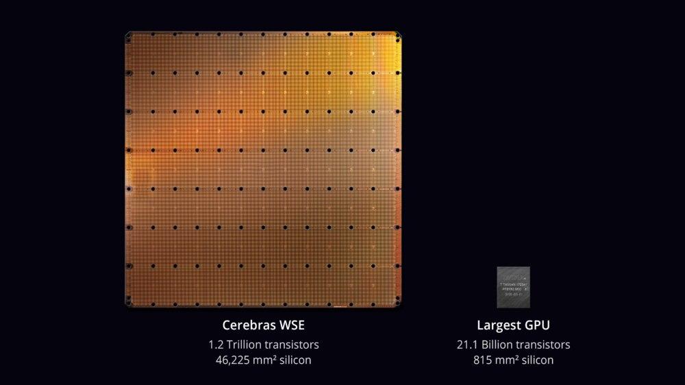 Im Vergleich: Cerebras WSE GPU