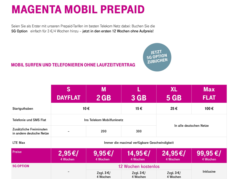 Magenta Mobil Prepaid der Telekom