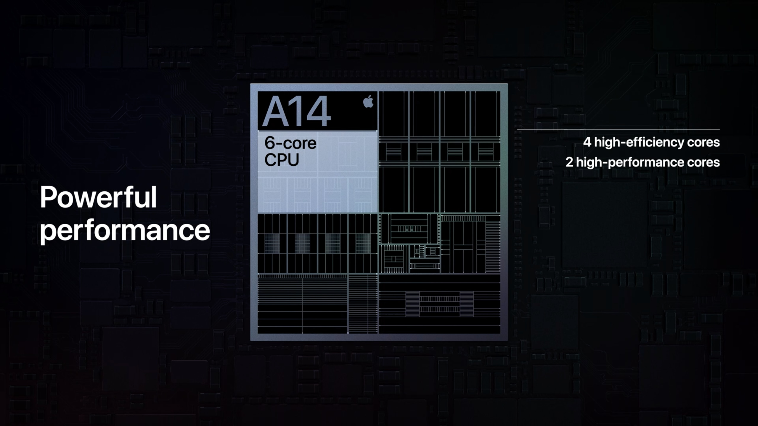 Apple A14 CPU